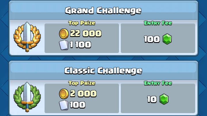 Clash Royale Master Challenge
