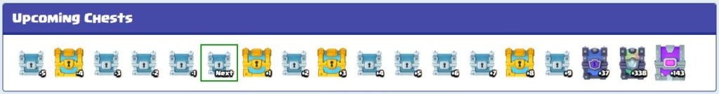 Clash Royale Master Rayden's upcoming chests on StatsRoyale.com