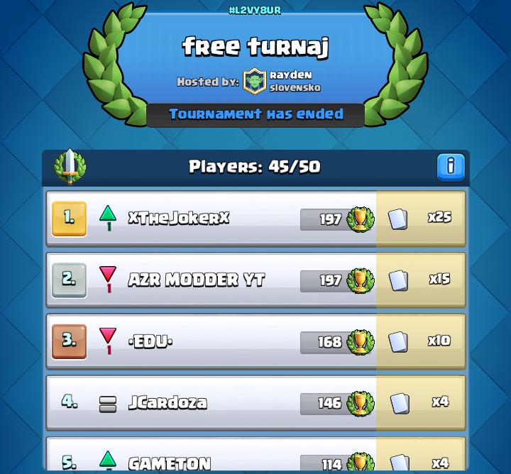 Clash Royale Master Turnaj 08.04.2017 výsledok